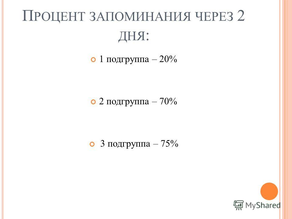 П РОЦЕНТ ЗАПОМИНАНИЯ ЧЕРЕЗ 2 ДНЯ : 1 подгруппа – 20% 2 подгруппа – 70% 3 подгруппа – 75%
