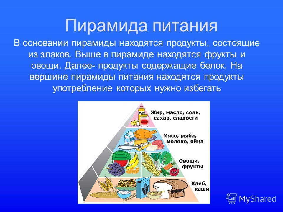 что едят на полдник при правильном питании