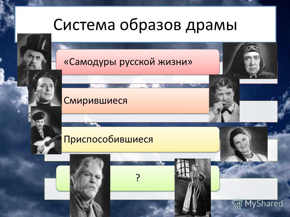 «Самодуры русской жизни»СмирившиесяПриспособившиеся? Система образов драмы