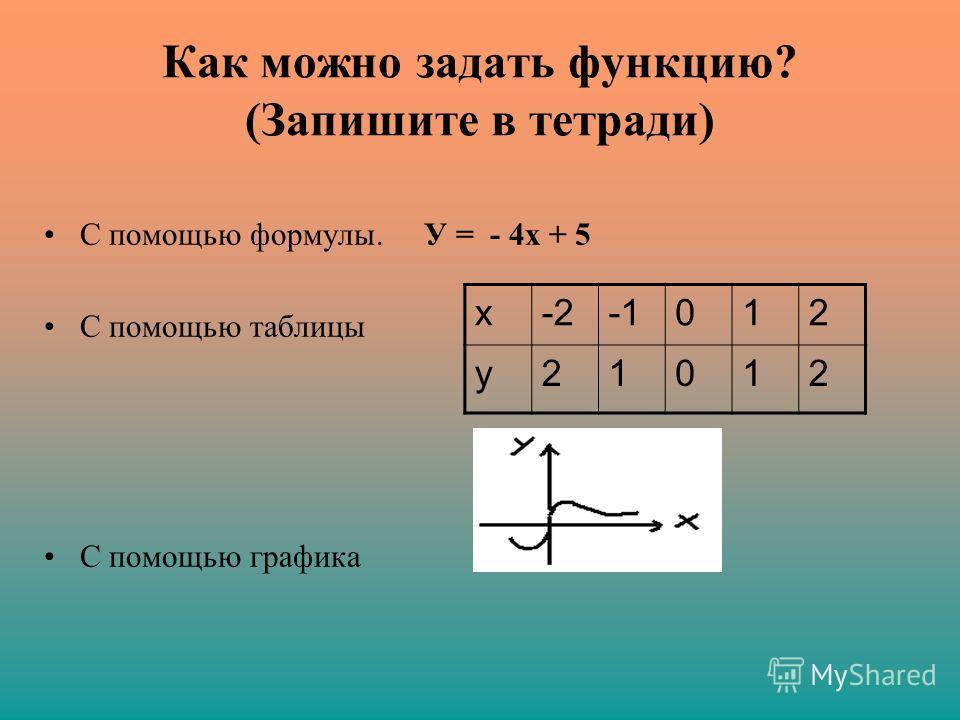 Как можно задать функцию? (Запишите в тетради) С помощью формулы. У = - 4х + 5 С помощью таблицы С помощью графика х-2012 у21012