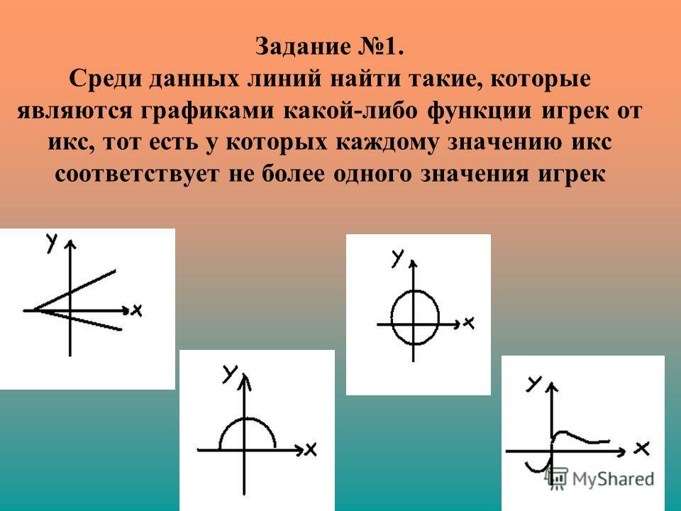 Задание 1. Среди данных линий найти такие, которые являются графиками какой-либо функции игрек от икс, тот есть у которых каждому значению икс соответствует не более одного значения игрек