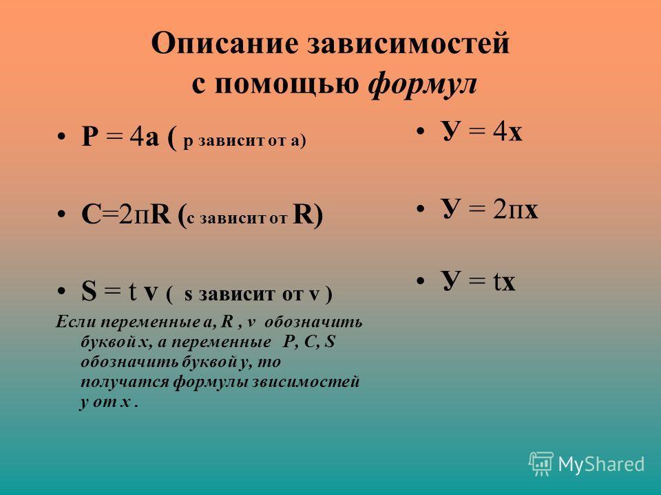 Описание зависимостей с помощью формул Р = 4а ( р зависит от а) С=2пR ( с зависит от R) S = t v ( s зависит от v ) Если переменные а, R, v обозначить буквой х, а переменные P, C, S обозначить буквой у, то получатся формулы звисимостей у от х. У = 4х