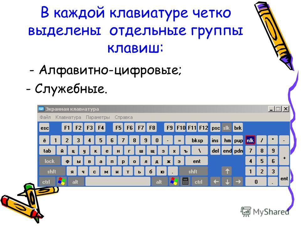В каждой клавиатуре четко выделены отдельные группы клавиш: - Алфавитно-цифровые; - Служебные.