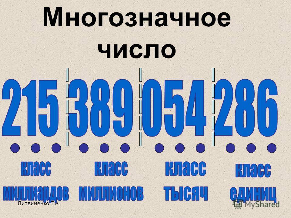 Литвиненко Т.А. Многозначное число