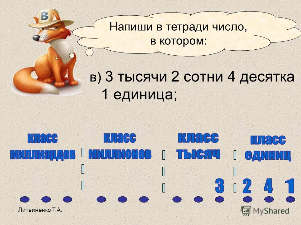 Литвиненко Т.А. Напиши в тетради число, в котором: в) 3 тысячи 2 сотни 4 десятка 1 единица;