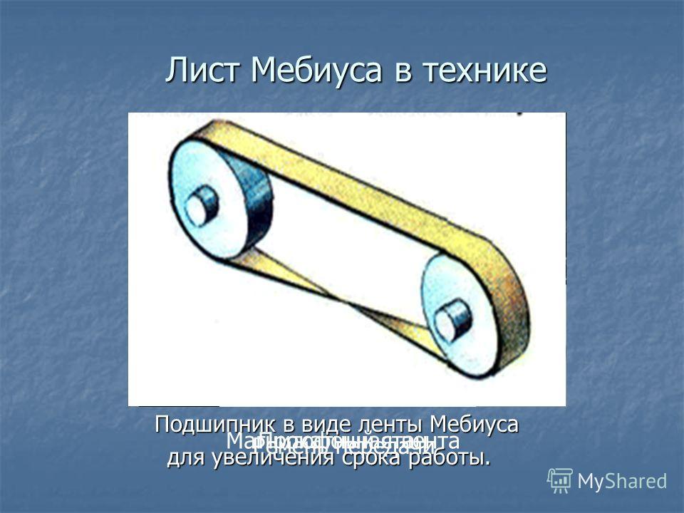 Лист Мебиуса в технике Подшипник в виде ленты Мебиуса Подшипник в виде ленты Мебиуса для увеличения срока работы. Прокатный станМагнитофонная лента Ремень передачи