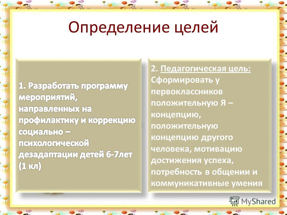 Определение целей 2. Педагогическая цель: Сформировать у первоклассников положительную Я – концепцию, положительную концепцию другого человека, мотивацию достижения успеха, потребность в общении и коммуникативные умения 2. Педагогическая цель: Сформи