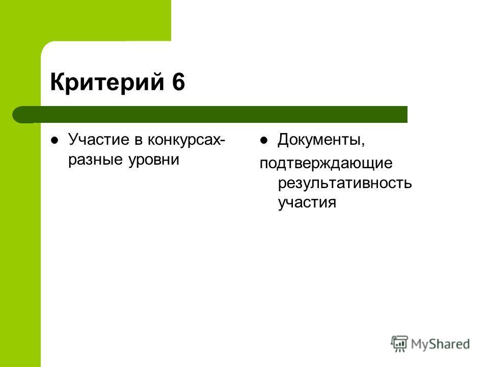 Критерий 6 Участие в конкурсах- разные уровни Документы, подтверждающие результативность участия