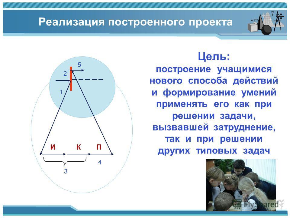 2 1 ИКП 3 4 5 Реализация построенного проекта Цель: построение учащимися нового способа действий и формирование умений применять его как при решении задачи, вызвавшей затруднение, так и при решении других типовых задач