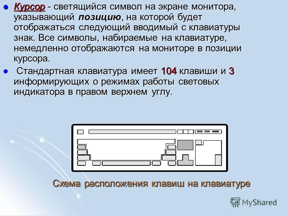 Схема расположения клавиш на клавиатуре Курсор - светящийся символ на экране монитора, указывающий позицию, на которой будет отображаться следующий вводимый с клавиатуры знак. Все символы, набираемые на клавиатуре, немедленно отображаются на мониторе