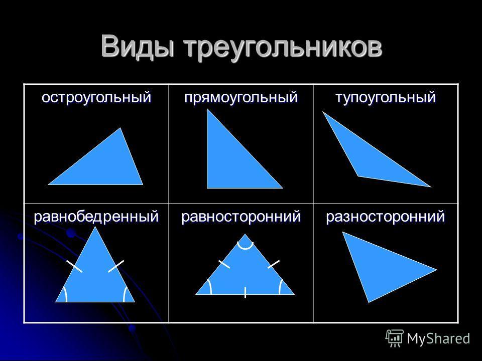 Виды треугольников остроугольныйпрямоугольныйтупоугольный равнобедренныйравностороннийразносторонний