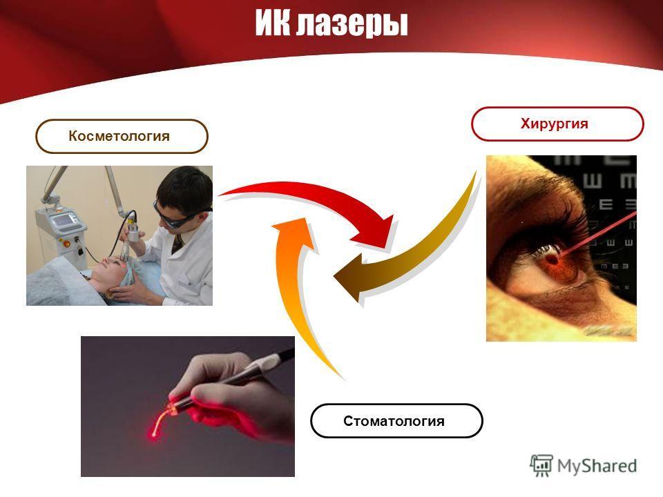 ИК лазеры Косметология Хирургия Стоматология