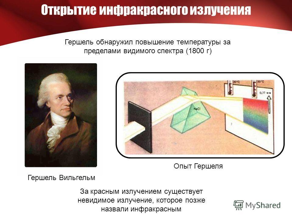 Открытие инфракрасного излучения За красным излучением существует невидимое излучение, которое позже назвали инфракрасным Опыт Гершеля Гершель Вильгельм Гершель обнаружил повышение температуры за пределами видимого спектра (1800 г)