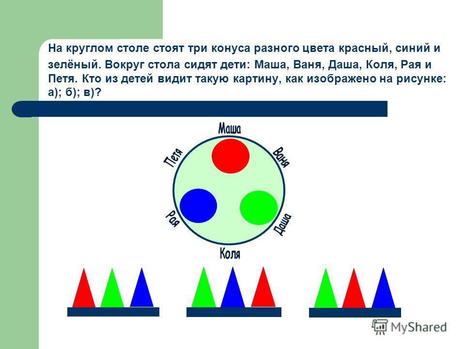 На рисунке в первой строчке изображён вид фигуры спереди, а во второй – вид фигуры сверху. Какая это фигура?