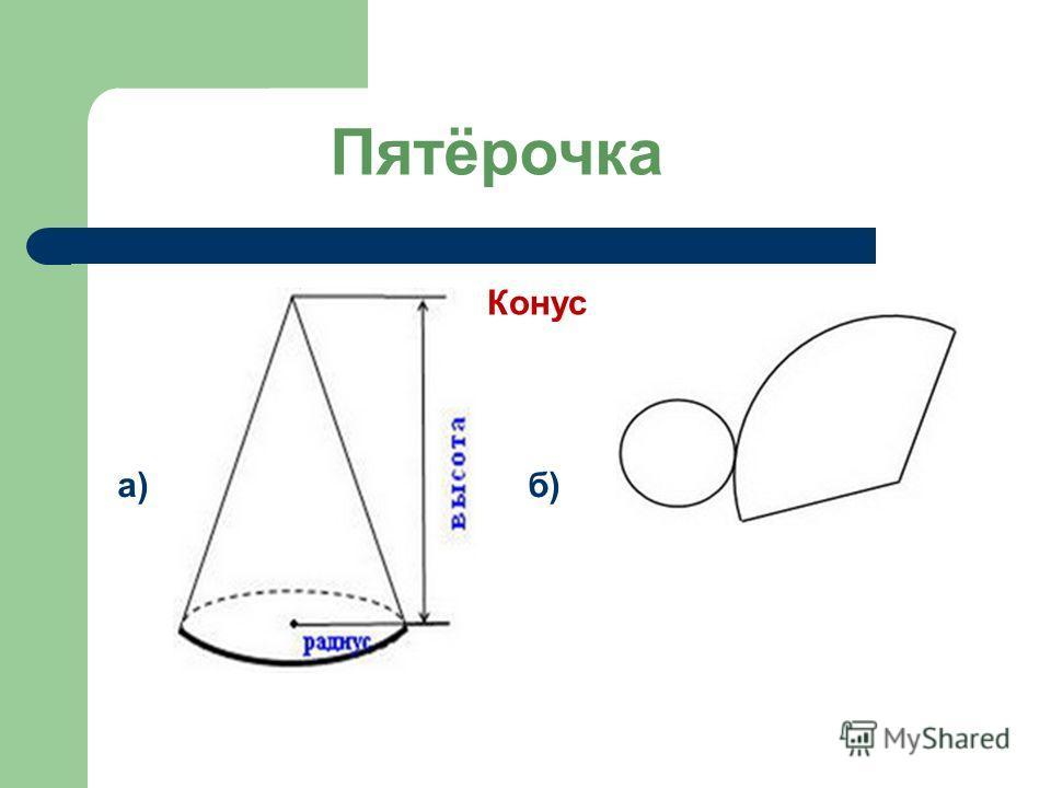 2. На альбомном листе нарисовать предметы, имеющие форму вновь изученных геометрических фигур. 3. П. 25 читать 864( 2),870. 4*На рисунке изображен конус. Основание конуса - круг, а развертка боковой поверхности - сектор (см. рис. б). Вычислите площад