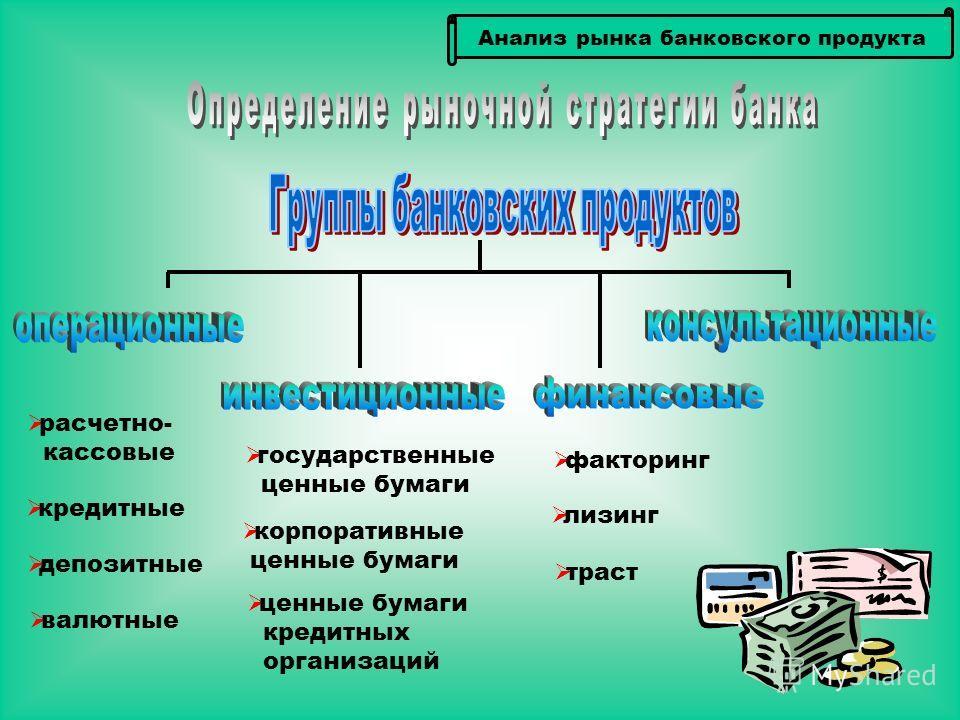 Анализ рынка банковского продукта расчетно- кассовые кредитные депозитные валютные государственные ценные бумаги корпоративные ценные бумаги кредитных организаций факторинг лизинг траст
