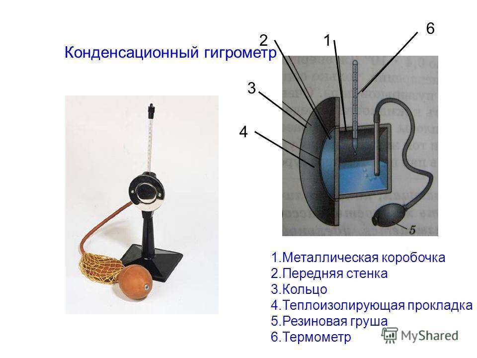 Конденсационный гигрометр 4 3 21 6 1.Металлическая коробочка 2.Передняя стенка 3.Кольцо 4.Теплоизолирующая прокладка 5.Резиновая груша 6.Термометр