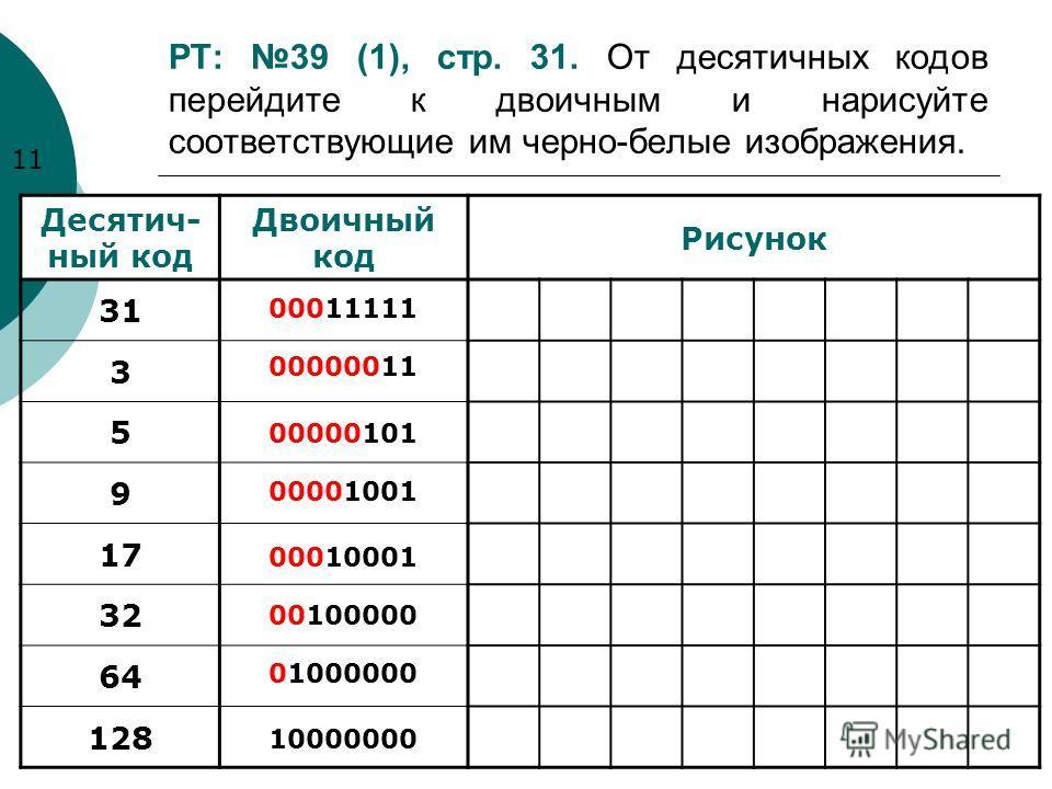 РТ: 39 (1), стр. 31. От десятичных кодов перейдите к двоичным и нарисуйте соответствующие им черно-белые изображения. Десятич- ный код Двоичный код Рисунок 31 3 5 9 17 32 64 128 11 00011111 00000011 00000101 00001001 00010001 00100000 01000000 100000