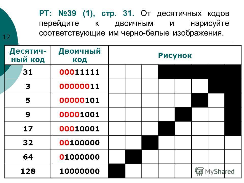РТ: 39 (1), стр. 31. От десятичных кодов перейдите к двоичным и нарисуйте соответствующие им черно-белые изображения. Десятич- ный код Двоичный код Рисунок 3100011111 300000011 500000101 900001001 1700010001 3200100000 6401000000 12810000000 12