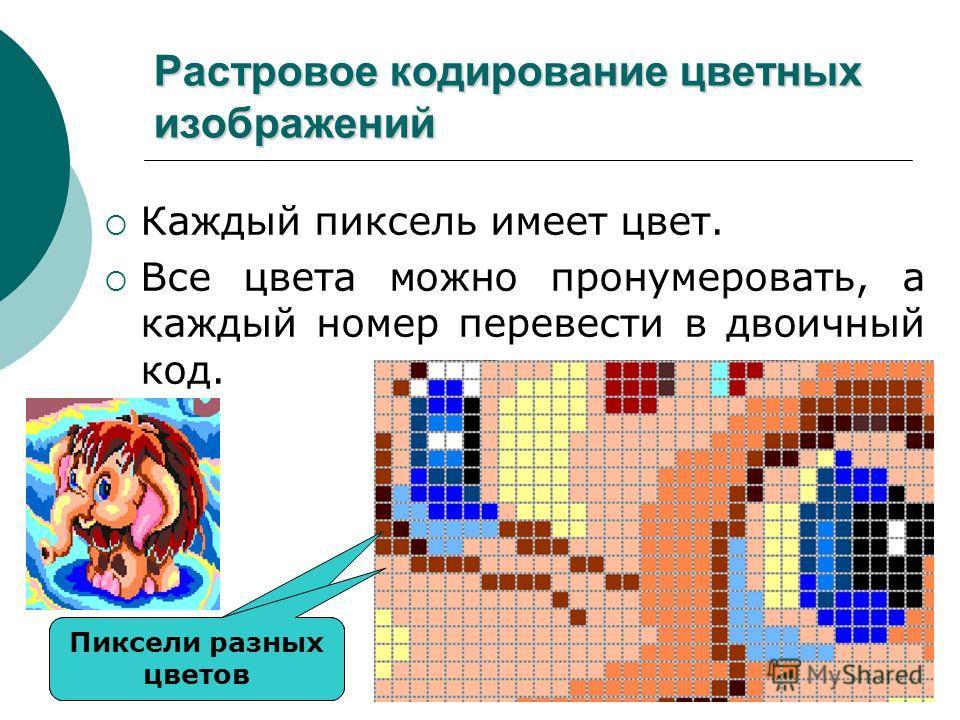 Растровое кодирование цветных изображений Каждый пиксель имеет цвет. Все цвета можно пронумеровать, а каждый номер перевести в двоичный код. Пиксели разных цветов