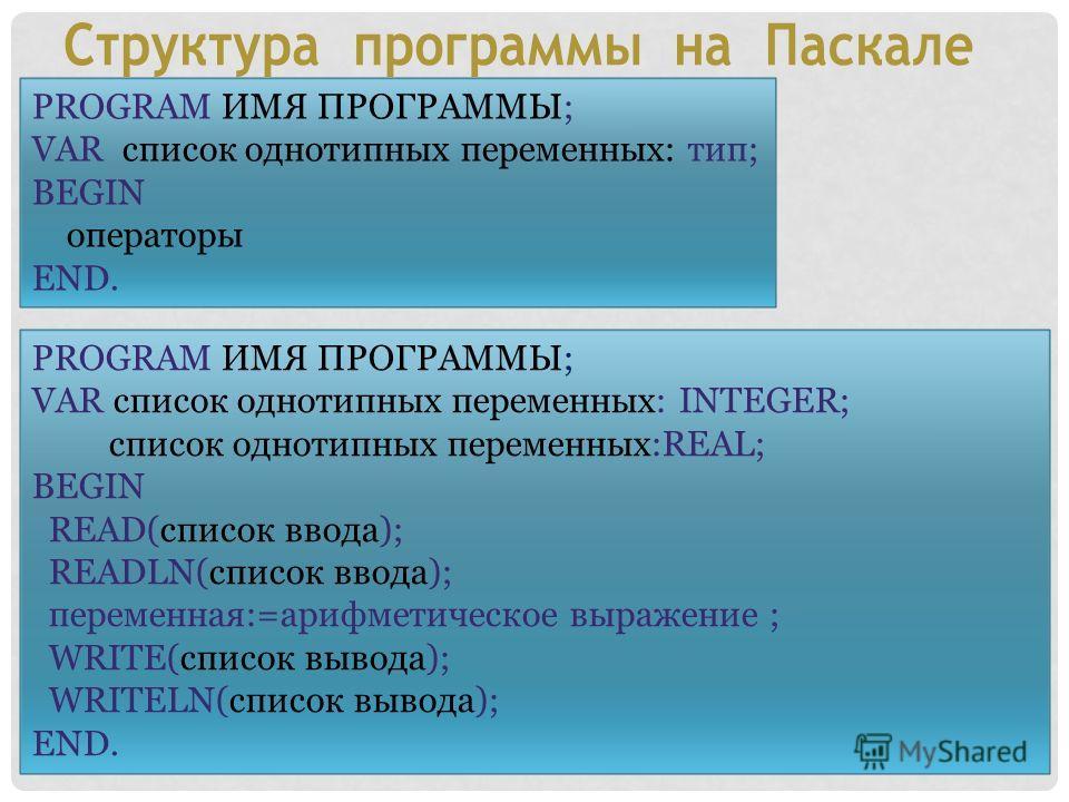 PROGRAM ИМЯ ПРОГРАММЫ; VAR список однотипных переменных: тип; BEGIN операторы END. PROGRAM ИМЯ ПРОГРАММЫ; VAR список однотипных переменных: INTEGER; список однотипных переменных:REAL; BEGIN READ(список ввода); READLN(список ввода); переменная:=арифме