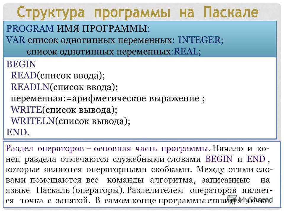 Раздел операторов – основная часть программы. Начало и ко- нец раздела отмечаются служебными словами BEGIN и END, которые являются операторными скобками. Между этими сло- вами помещаются все команды алгоритма, записанные на языке Паскаль (операторы).