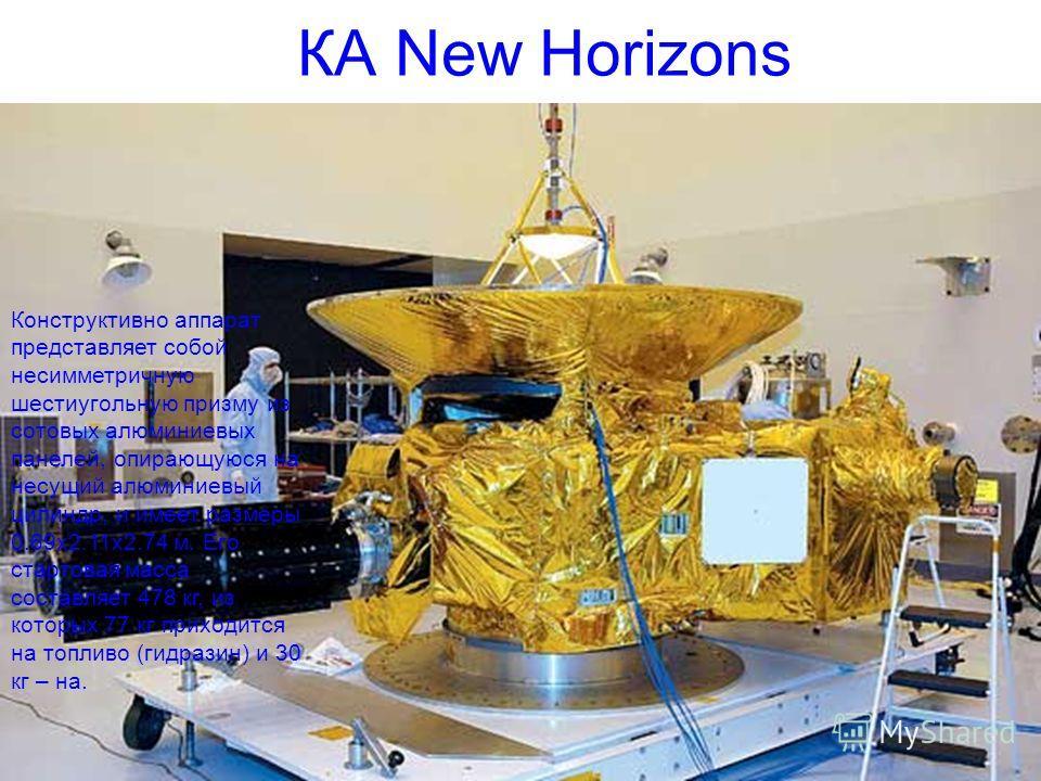 КА New Horizons Конструктивно аппарат представляет собой несимметричную шестиугольную призму из сотовых алюминиевых панелей, опирающуюся на несущий алюминиевый цилиндр, и имеет размеры 0.69х2.11х2.74 м. Его стартовая масса составляет 478 кг, из котор