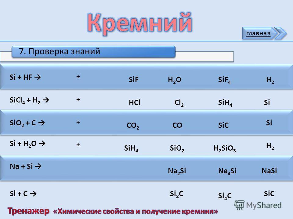 Укажите электронную формулу кремния в возбужденном состоянии. 7. Проверка знаний [Ne]3S 2 3P 2 [Ne]3S 2 3P 3 [Ne]3S 1 3P 3 [Ne]3S 2 3P 4 Вопрос 1 Вопрос 2 Вопрос 3 P F CSi В атомах каких химических элементов содержится одинаковое число электронов, пр