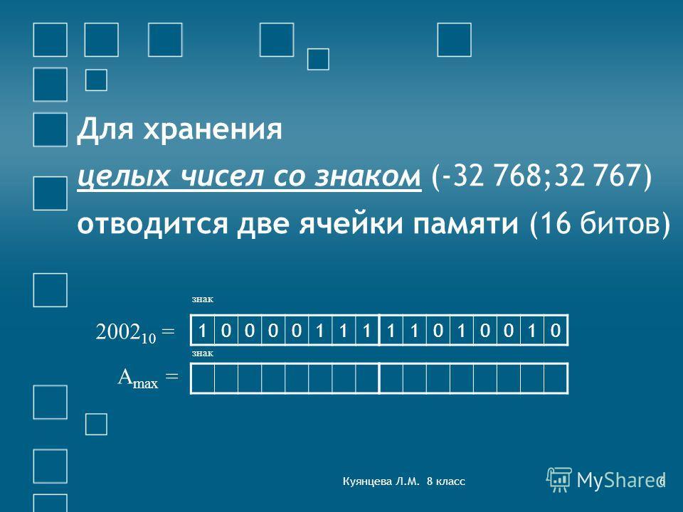 Куянцева Л.М. 8 класс6 Для хранения целых чисел со знаком (-32 768;32 767) отводится две ячейки памяти (16 битов) 10000111 2002 10 = А max = 11010010 знак