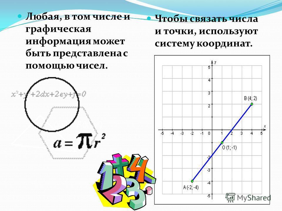 Рисунки, схемы, чертежи и графики способны заменить долгие разъяснения.