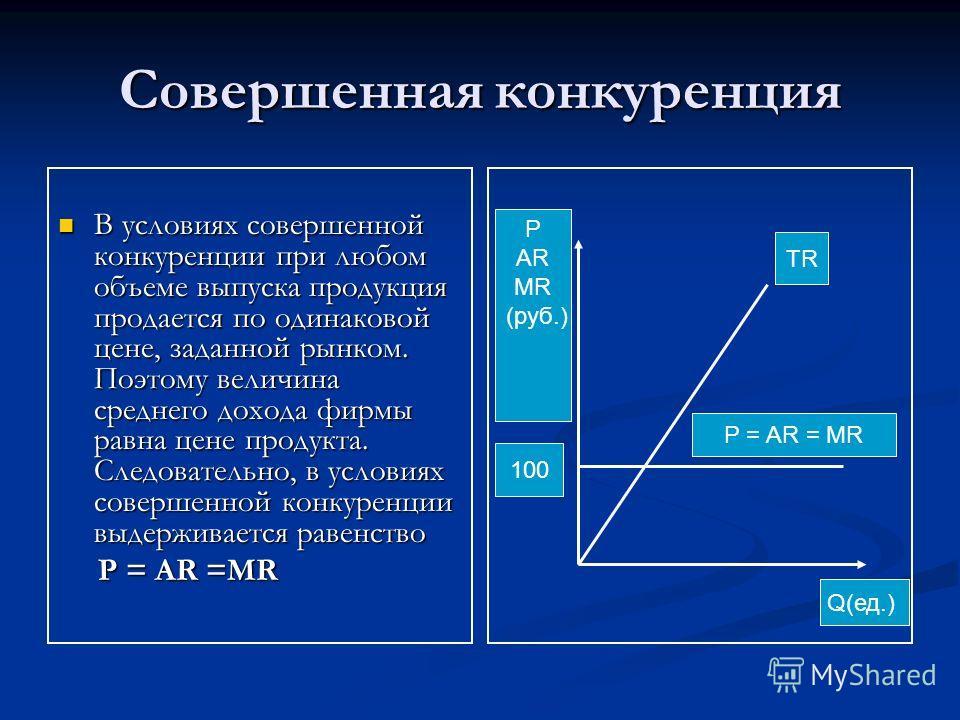 Совершенная конкуренция В условиях совершенной конкуренции при любом объеме выпуска продукция продается по одинаковой цене, заданной рынком. Поэтому величина среднего дохода фирмы равна цене продукта. Следовательно, в условиях совершенной конкуренции