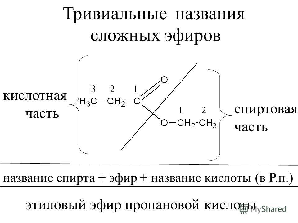 Тривиальные названия сложных эфиров кислотная часть спиртовая часть 12 1 23 название спирта + эфир + название кислоты (в Р.п.) этиловый эфир пропановой кислоты