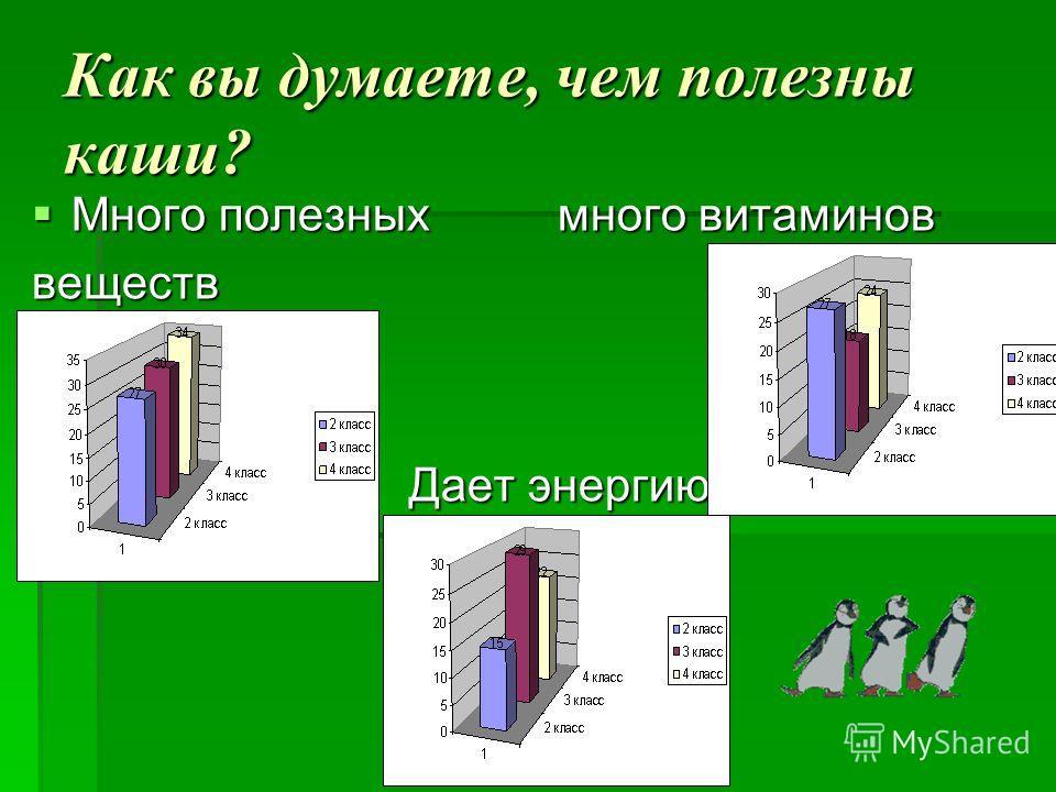 Как вы думаете, чем полезны каши? Много полезных много витаминов Много полезных много витаминоввеществ Дает энергию Дает энергию