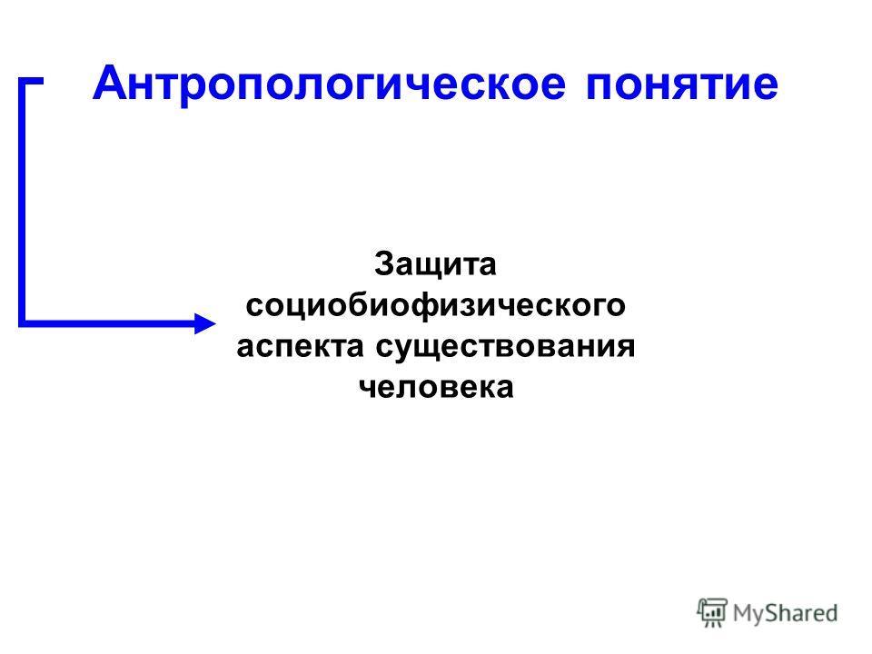 Защита социобиофизического аспекта существования человека Антропологическое понятие