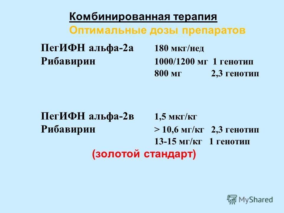Комбинированная терапия Оптимальные дозы препаратов ПегИФН альфа-2а 180 мкг/нед Рибавирин 1000/1200 мг 1 генотип 800 мг2,3 генотип ПегИФН альфа-2в 1,5 мкг/кг Рибавирин > 10,6 мг/кг 2,3 генотип 13-15 мг/кг 1 генотип (золотой стандарт)
