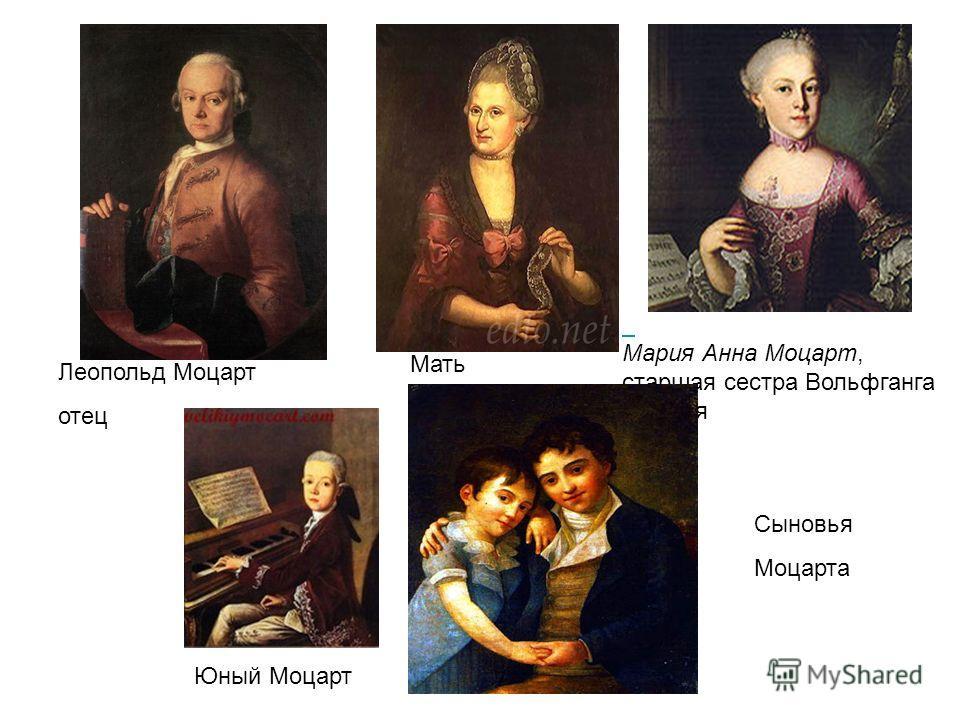 Мария Анна Моцарт, старшая сестра Вольфганга Амадея Леопольд Моцарт отец Юный Моцарт Мать Сыновья Моцарта