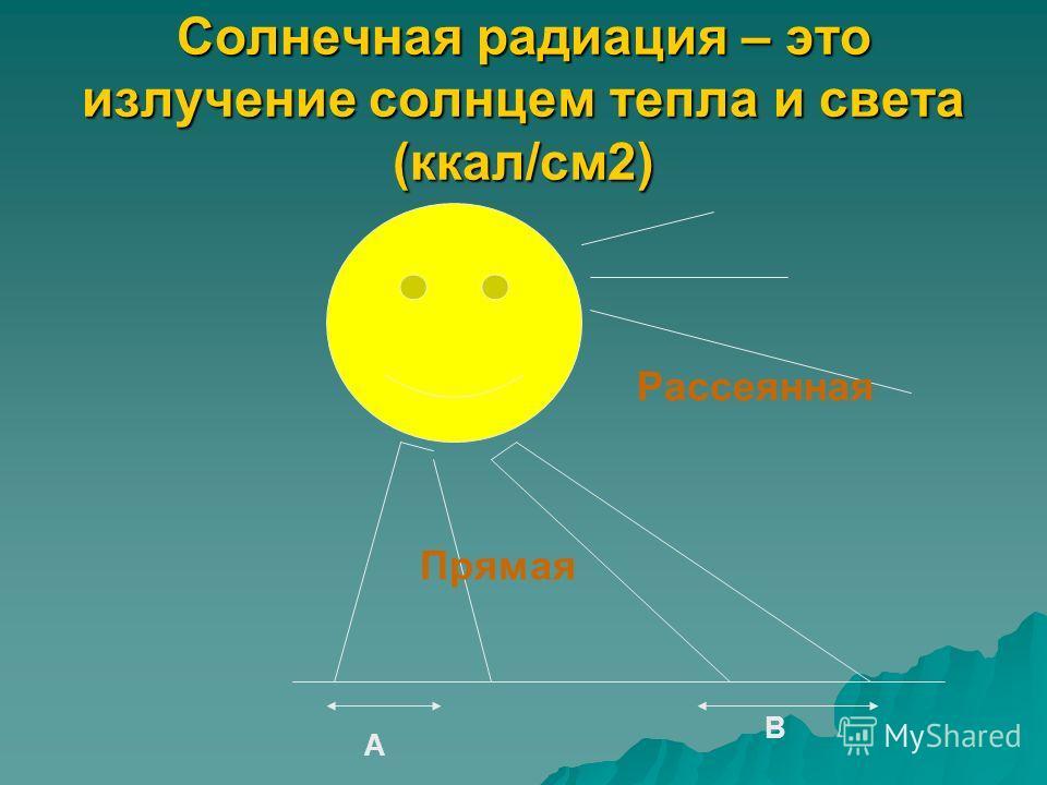 Солнечная радиация – это излучение солнцем тепла и света (ккал/см2) В А Прямая Рассеянная