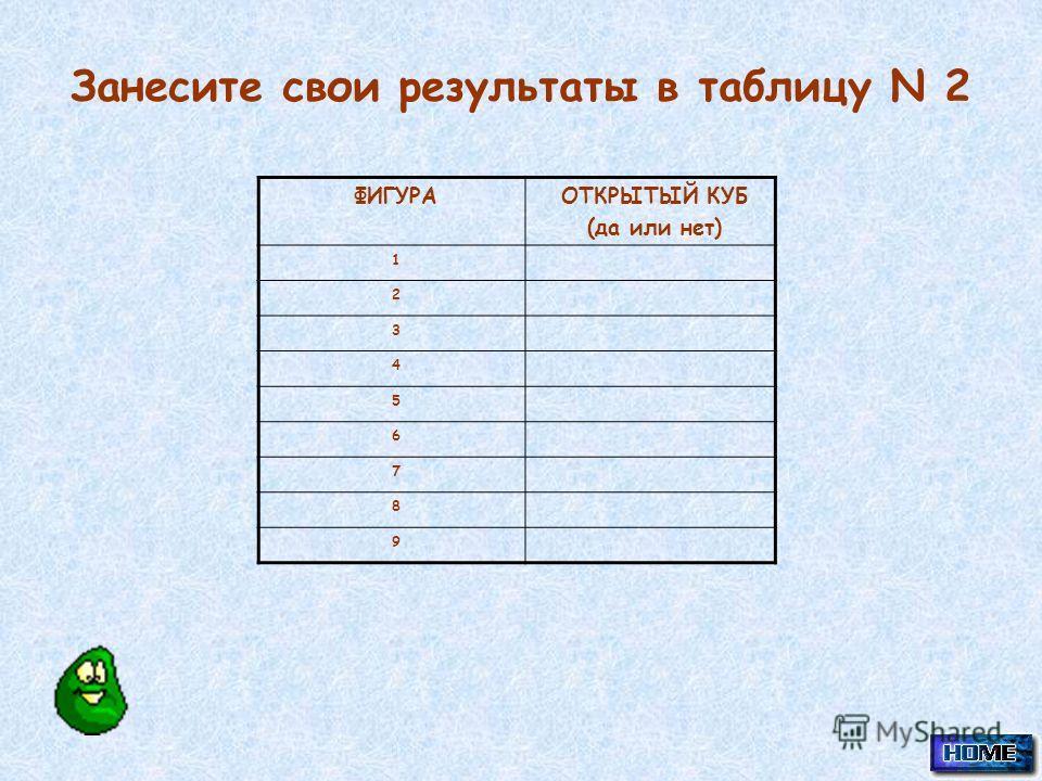 ФИГУРАОТКРЫТЫЙ КУБ (да или нет) 1 2 3 4 5 6 7 8 9 Занесите свои результаты в таблицу N 2
