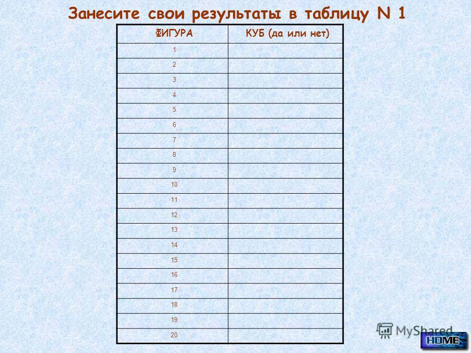 Занесите свои результаты в таблицу N 1 ФИГУРАКУБ (да или нет) 1 2 3 4 5 6 7 8 9 10 11 12 13 14 15 16 17 18 19 20