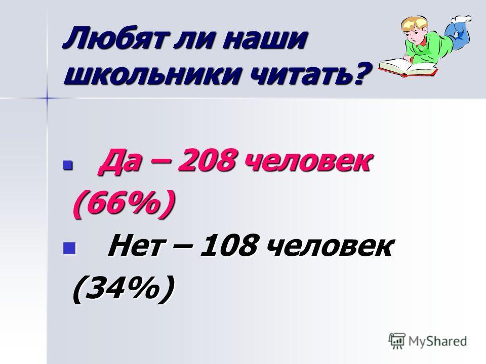 Любят ли наши школьники читать? Да – 208 человек Да – 208 человек (66%) (66%) Нет – 108 человек Нет – 108 человек (34%) (34%)