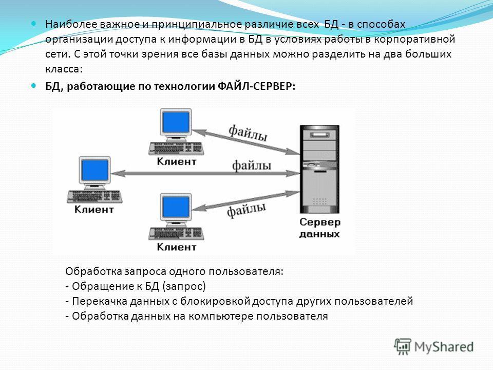 Наиболее важное и принципиальное различие всех БД - в способах организации доступа к информации в БД в условиях работы в корпоративной сети. С этой точки зрения все базы данных можно разделить на два больших класса: БД, работающие по технологии ФАЙЛ-