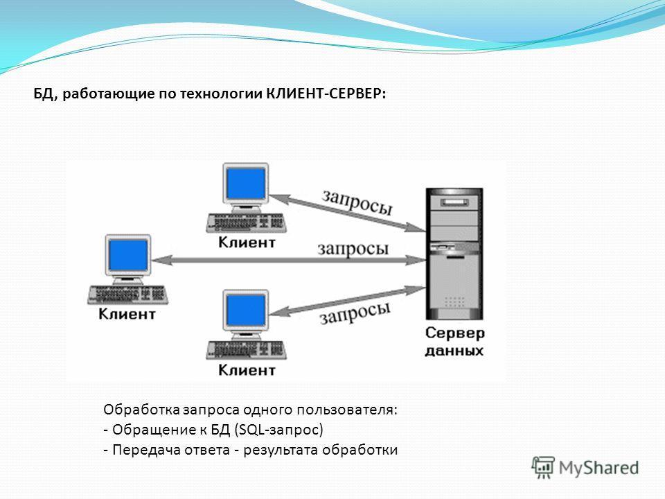 БД, работающие по технологии КЛИЕНТ-СЕРВЕР: Обработка запроса одного пользователя: - Обращение к БД (SQL-запрос) - Передача ответа - результата обработки