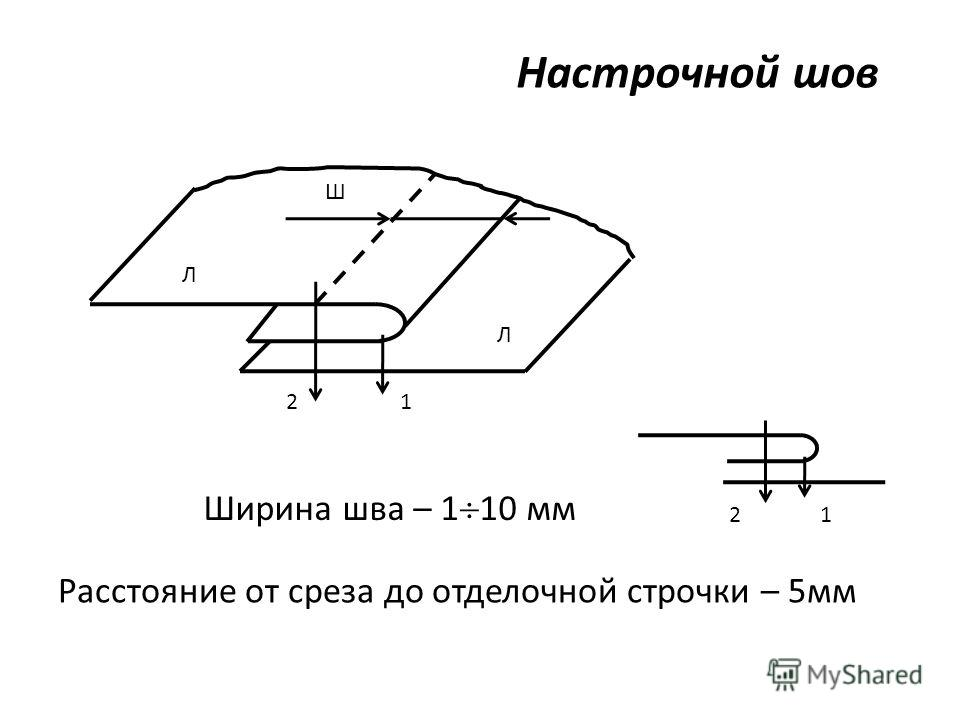 Настрочной шов Ширина шва – 1 10 мм Ш Л Л 12 Расстояние от среза до отделочной строчки – 5мм 12