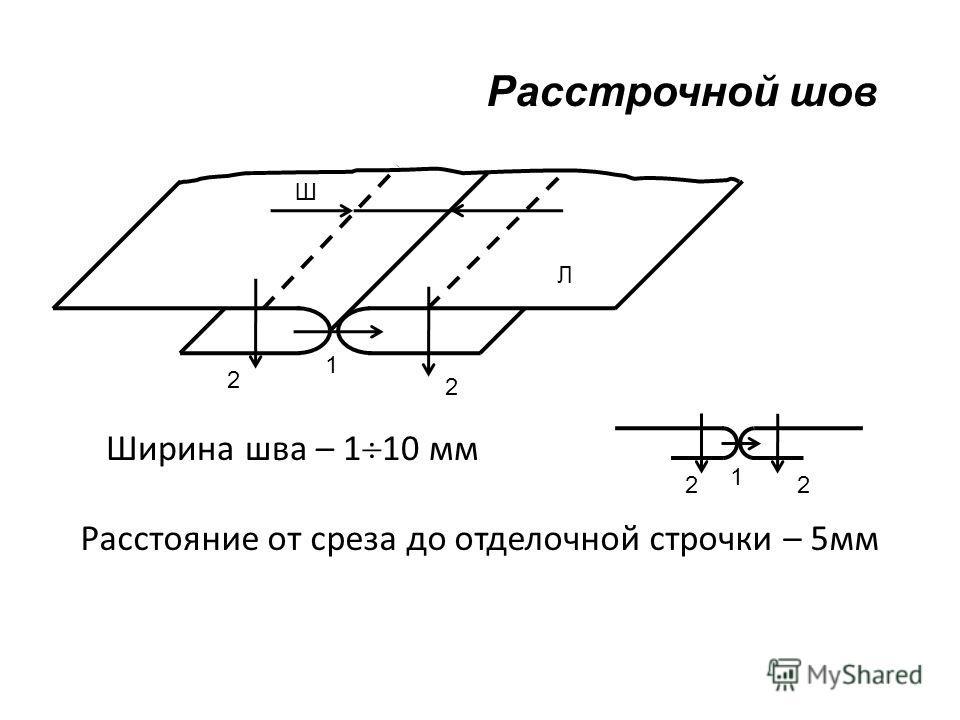 Расстрочной шов Ширина шва – 1 10 мм Ш Расстояние от среза до отделочной строчки – 5мм 1 2 2 Л 1 22