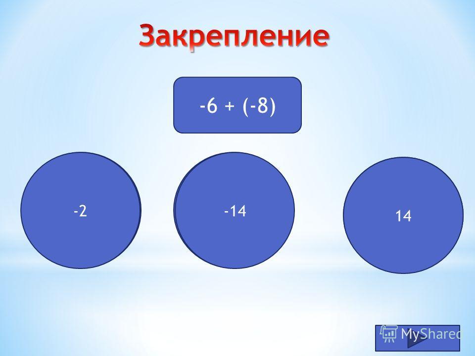 -6 + (-8) Подумай! -2 Молодец! Подумай! 14 -14