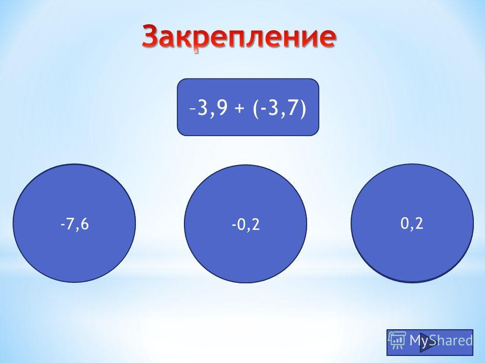 Молодец! –3,9 + (-3,7) Подумай!-0,2Подумай! 0,2 -7,6