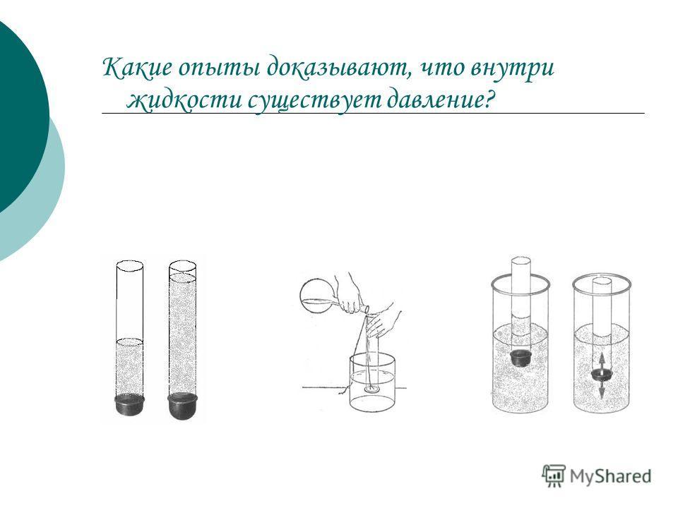 Какие опыты доказывают, что внутри жидкости существует давление?