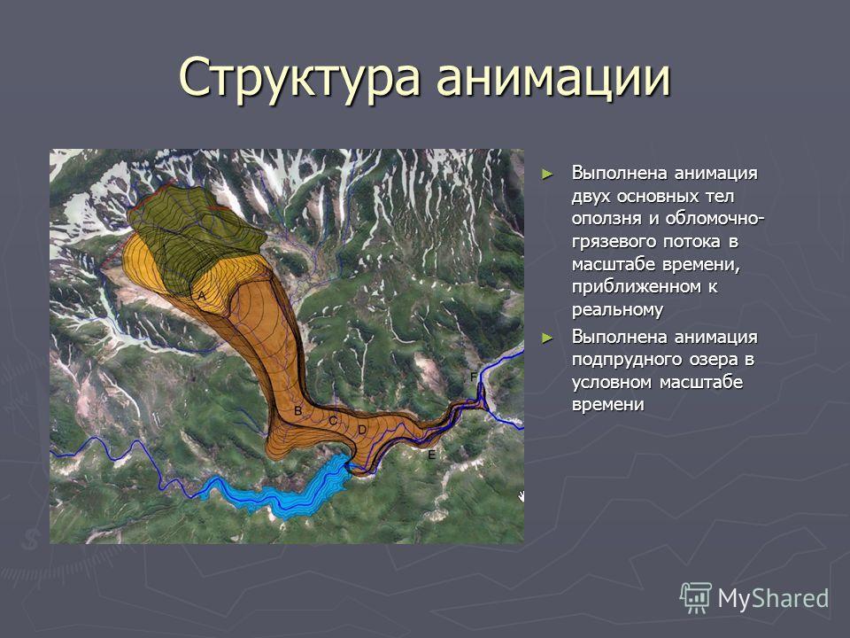 Структура анимации Выполнена анимация двух основных тел оползня и обломочно- грязевого потока в масштабе времени, приближенном к реальному Выполнена анимация подпрудного озера в условном масштабе времени