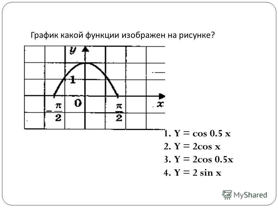 График какой функции изображен на рисунке ? 1.Y = cos 0.5 x 2.Y = 2cos x 3.Y = 2cos 0.5x 4.Y = 2 sin x