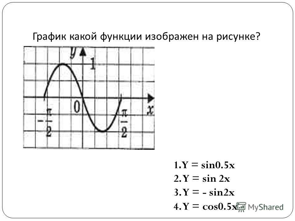График какой функции изображен на рисунке ? 1. Y = sin0.5x 2. Y = sin 2x 3. Y = - sin2x 4. Y = cos0.5x
